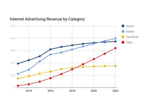 Internet Advertising (1)